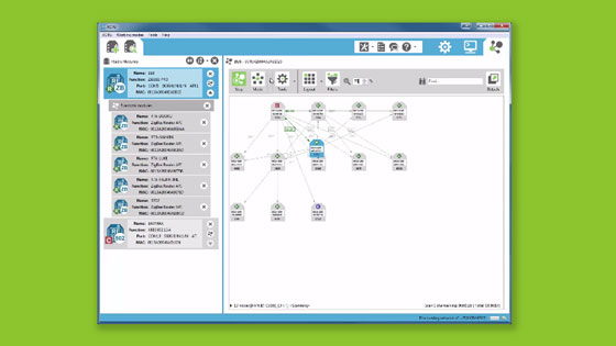 Graphical Network View