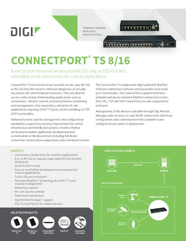 ConnectPort TS 8/16 Datasheet cover page