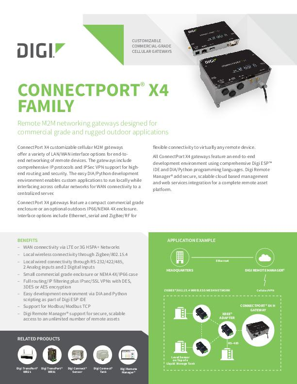 Digi ConnectPort X4 Family Datasheet cover page