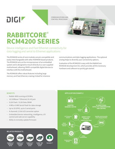 RabbitCore RCM4200 Series Datasheet cover page
