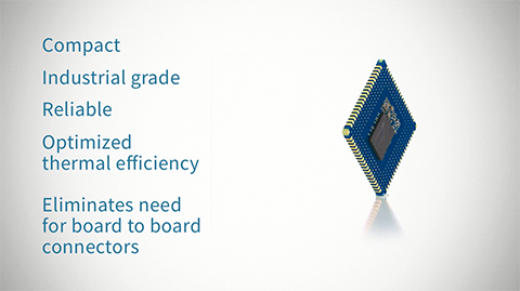 Introducing the Innovative SMTplus™ Surface Mount Form Factor