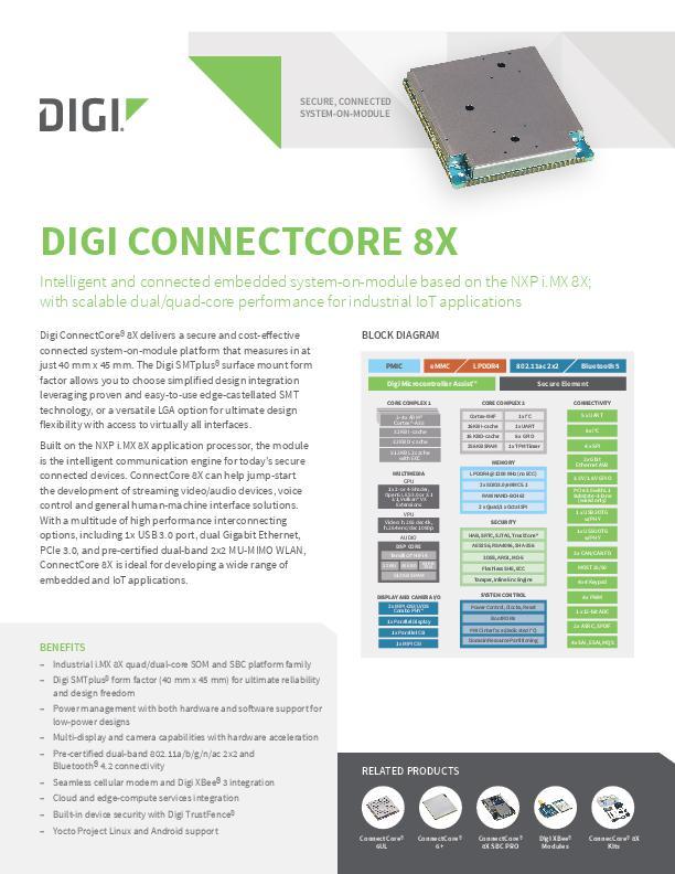 Digi ConnectCore® 8X | Digi International