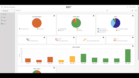 Digi Remote Manager Dashboard Training