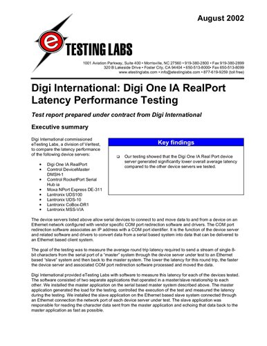 Digi One SP/IA POST Windows 7 64-BIT