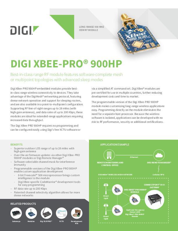 RPSMA S3B 900MHz XBee-PRO 900HP DIGI XBP9B-DPST-001 RF TXRX Module Point2Multipoint 250mW 10Kbps