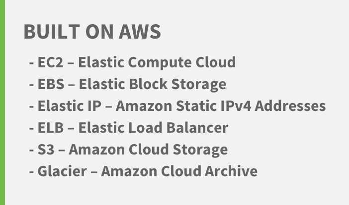 Built on AWS