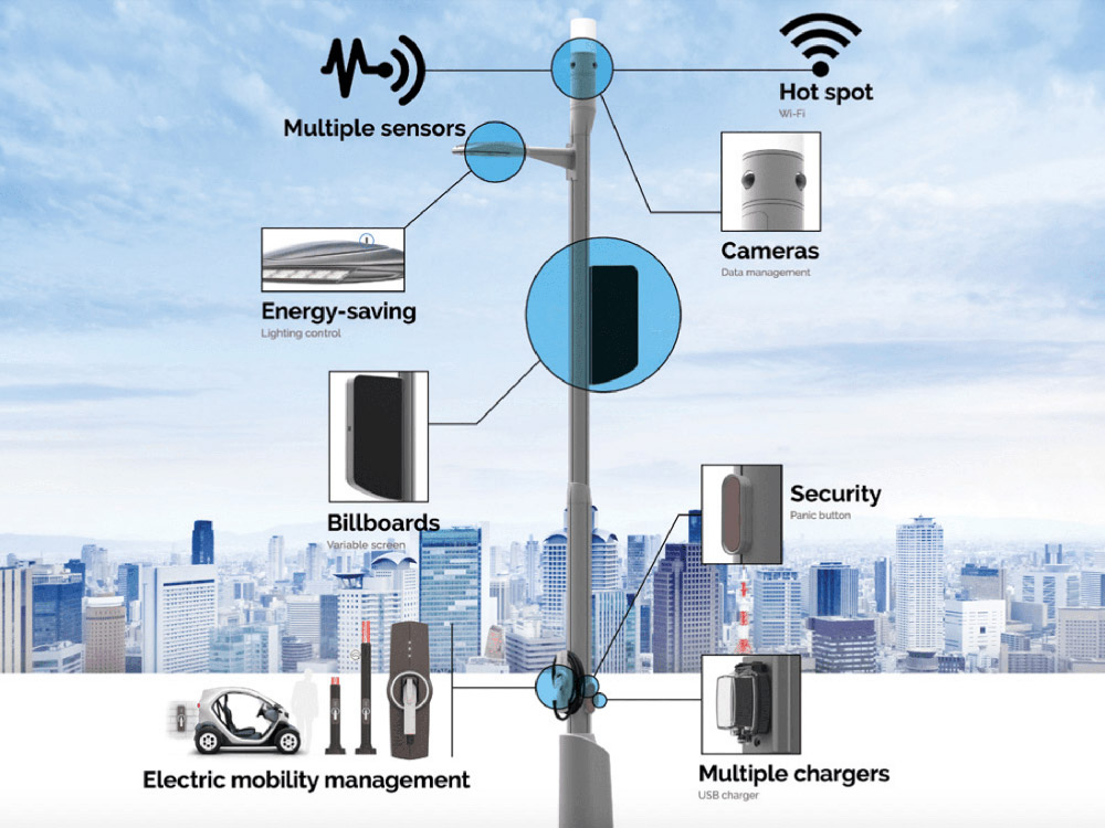 Lumca Smart Pole Solution Helping Cities And Towns Extend