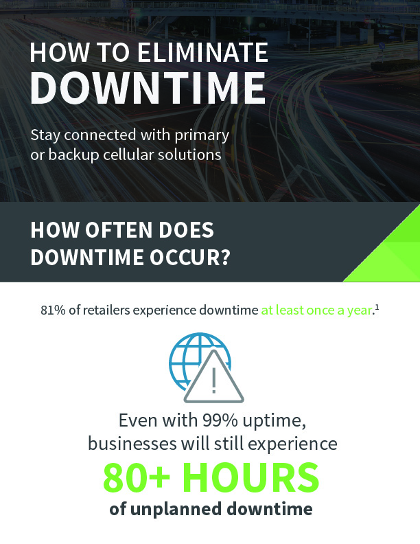Digi retail costs of business downtime infographic