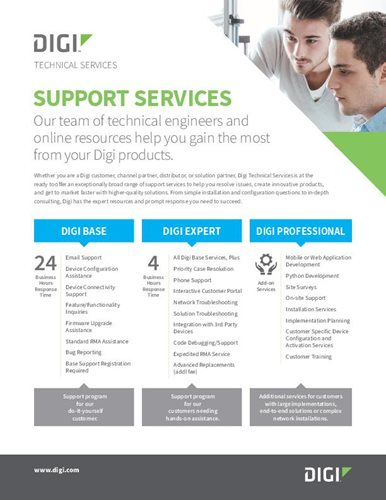 Support Services Datasheet
