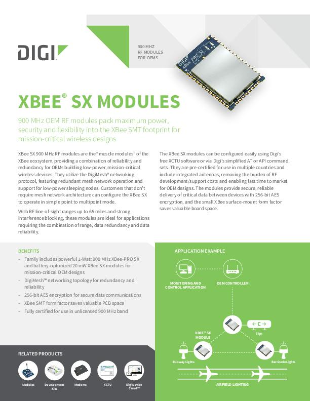 Digi XBee SX 900 Modules Datasheet