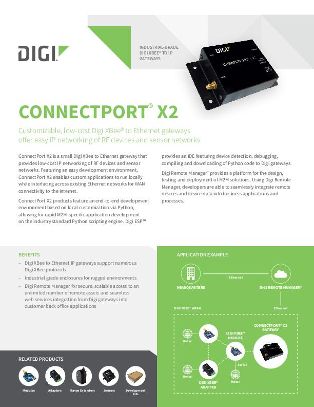Digi ConnectPort X2 Datasheet