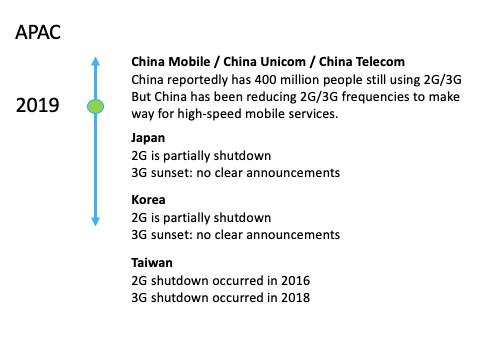 APAC cellular carrier 3G shutdown