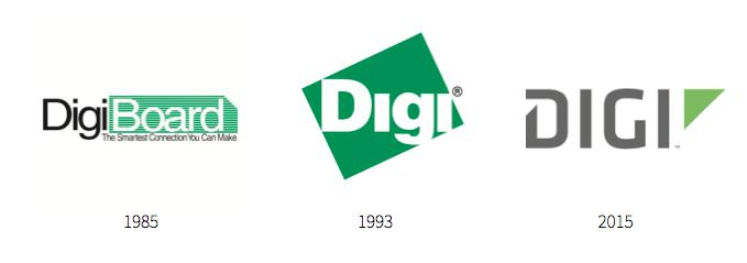 Digi-Logo-Timeline