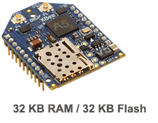 Digi XBee Cellular RAM