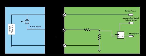 og input on analog wiring diagram, rtd wiring diagram, thermistor wiring diagram, pwm wiring diagram, canopen wiring diagram, rs485 wiring diagram, light wiring diagram, rs-232 wiring diagram, npn wiring diagram, pt100 wiring diagram, potentiometer wiring diagram, pressure wiring diagram, 4 20ma wiring diagram, pnp wiring diagram, modbus wiring diagram, pulse wiring diagram, fluorescent wiring diagram, thermocouple wiring diagram, bridge wiring diagram, dry contact wiring diagram,