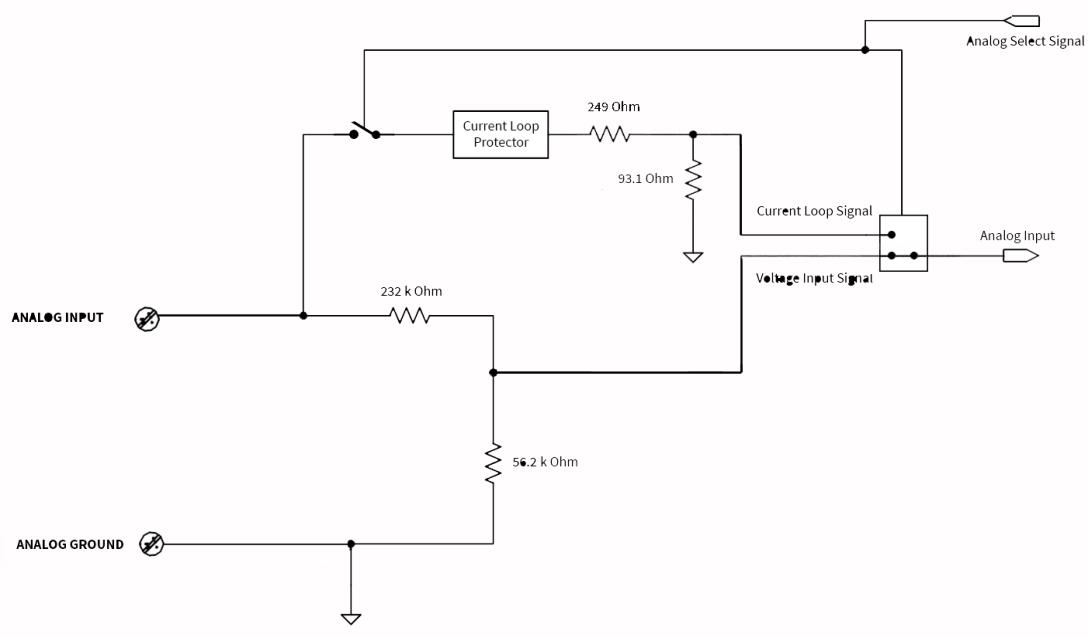 Analog input schematicDigi International